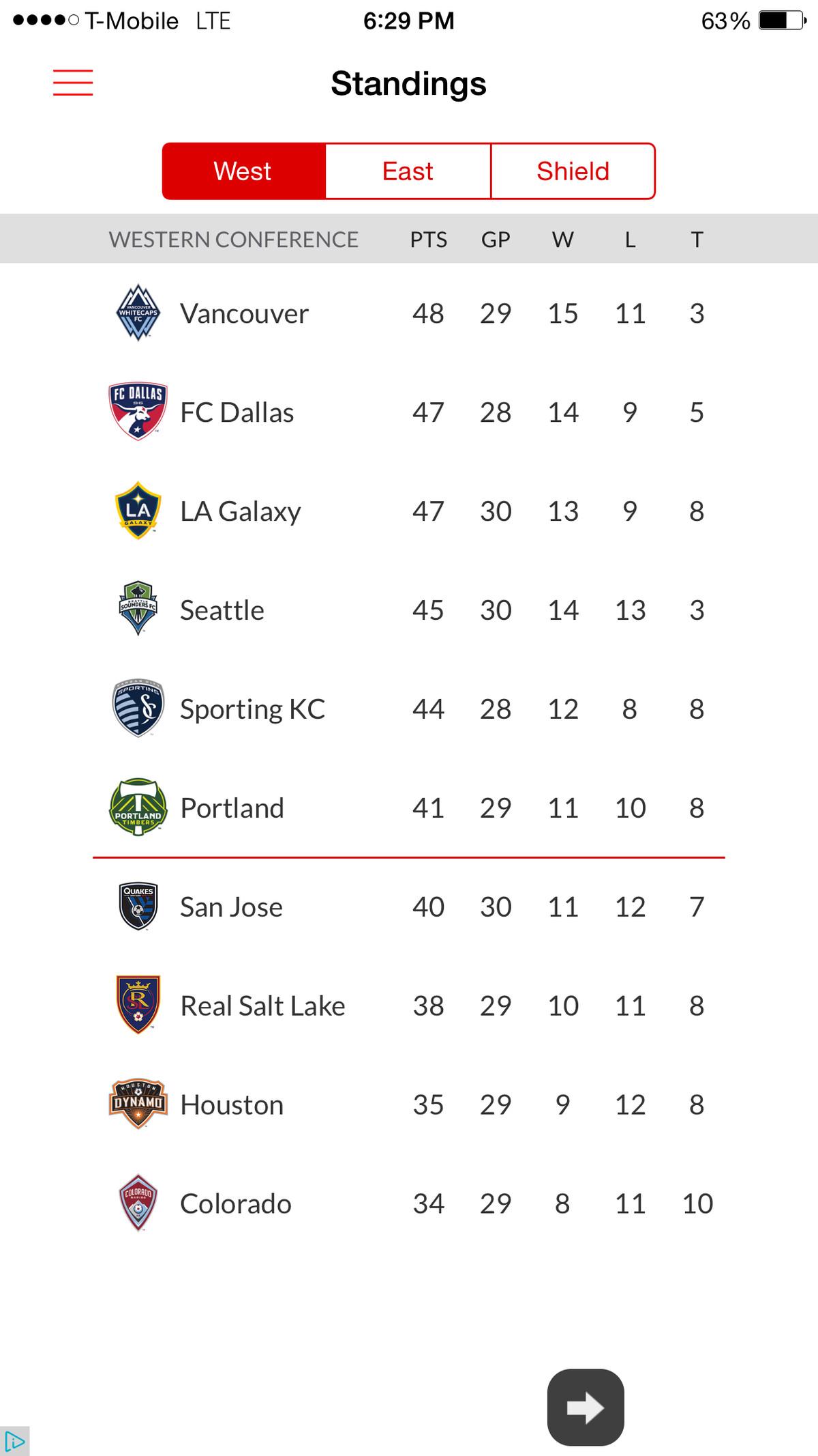 MLS Standings 9-20