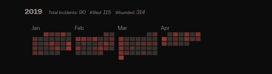 A calendar of mass shootings since 2019.