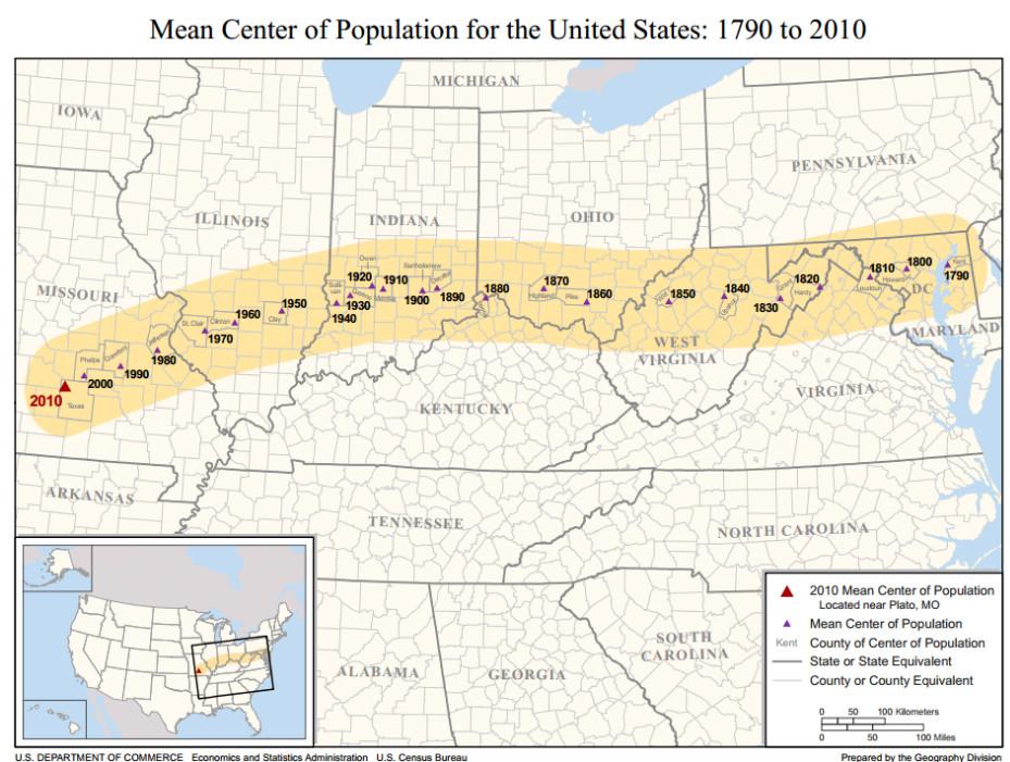 US westward expansion