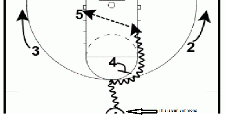 Simmons play