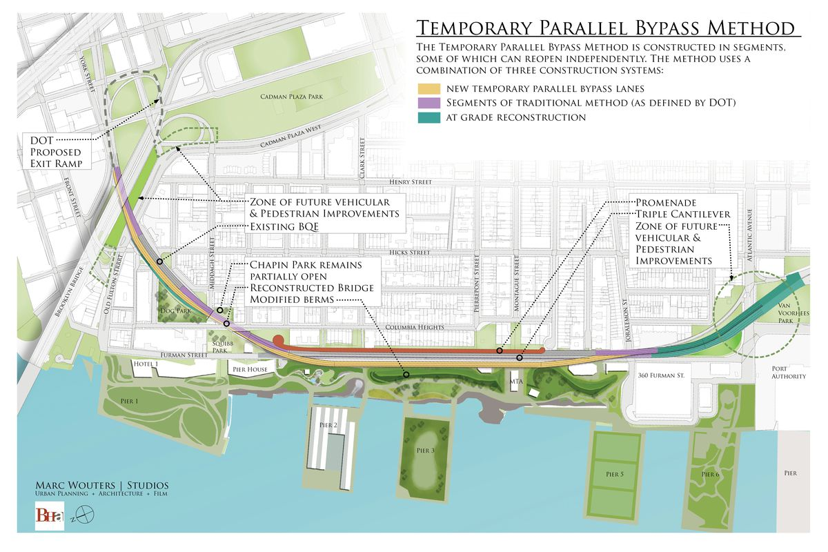 Another digital rendering of the temporary parallel bypass plan.
