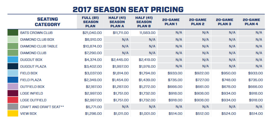 The Royals Review 2017 Royals ticket guide - Royals Review