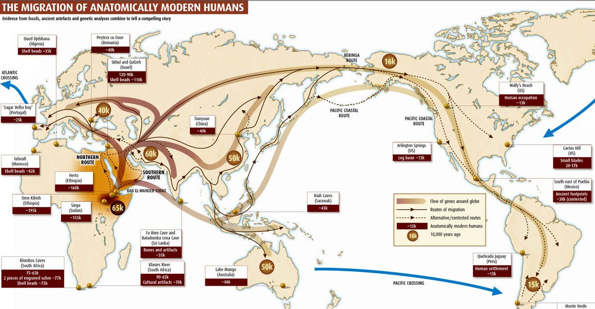 First human migration to the Americas