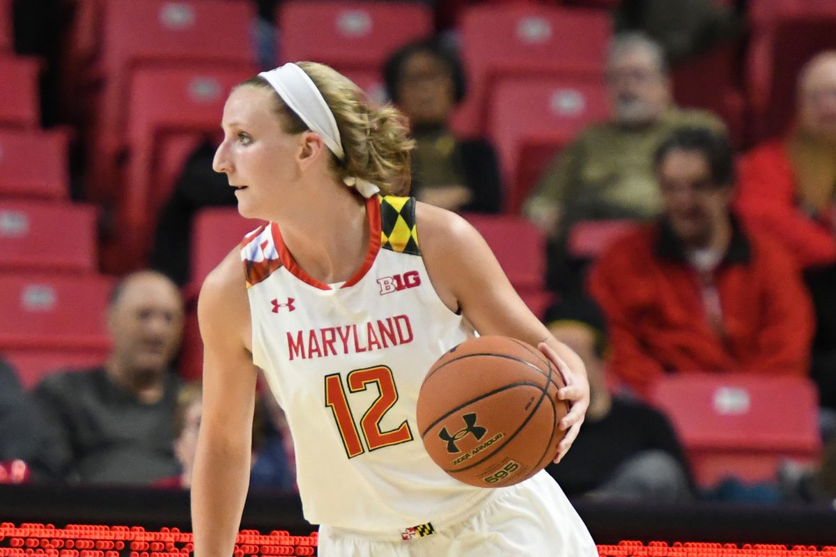 Maryland women's basketball holds off Indiana, 74-70 - Testudo Times