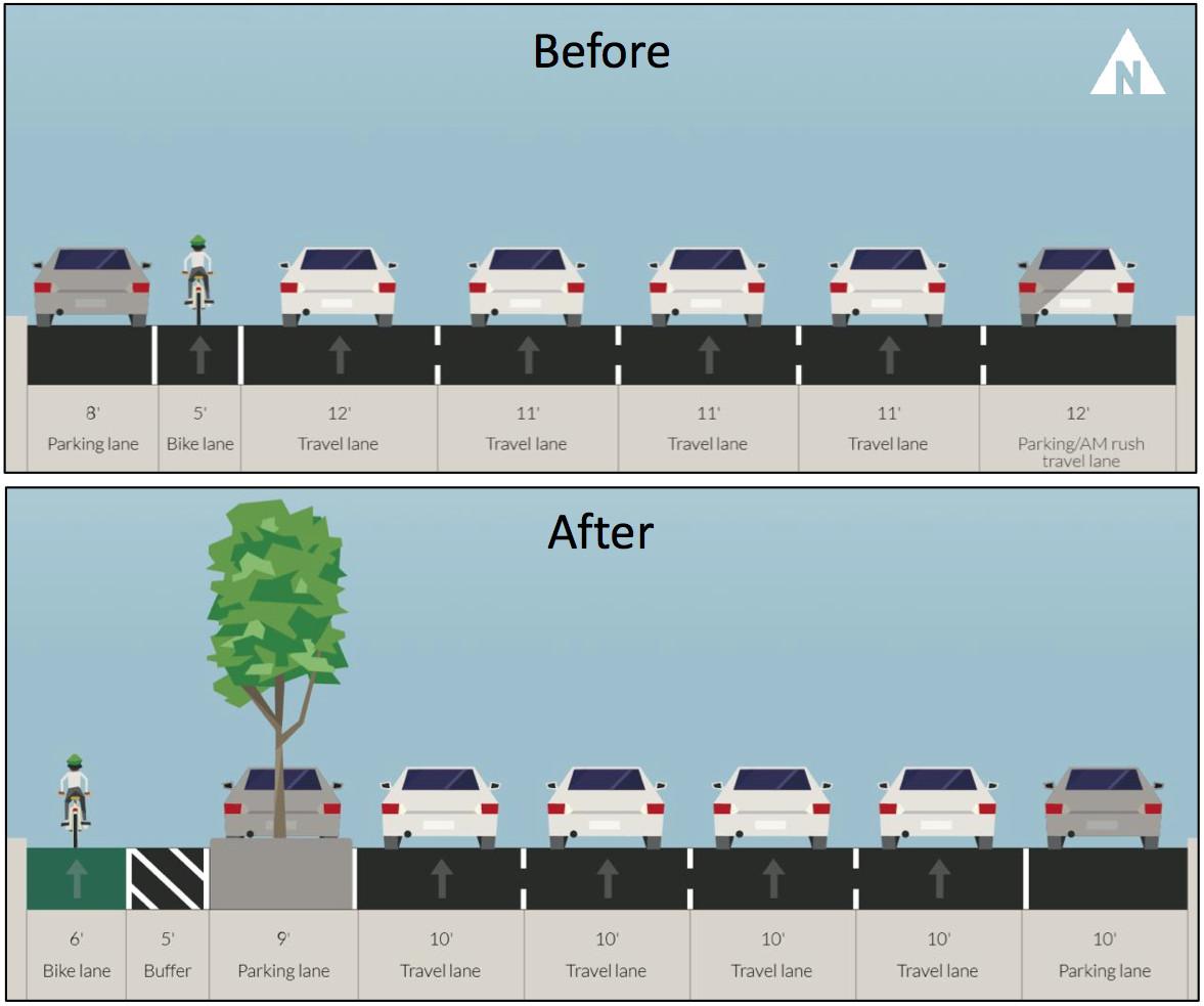 bike lane diagram