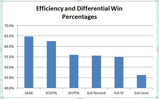 Pass_Efficiency_Chart