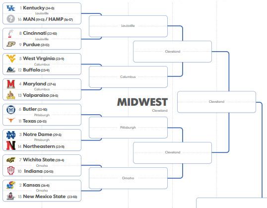 Midwest bracket