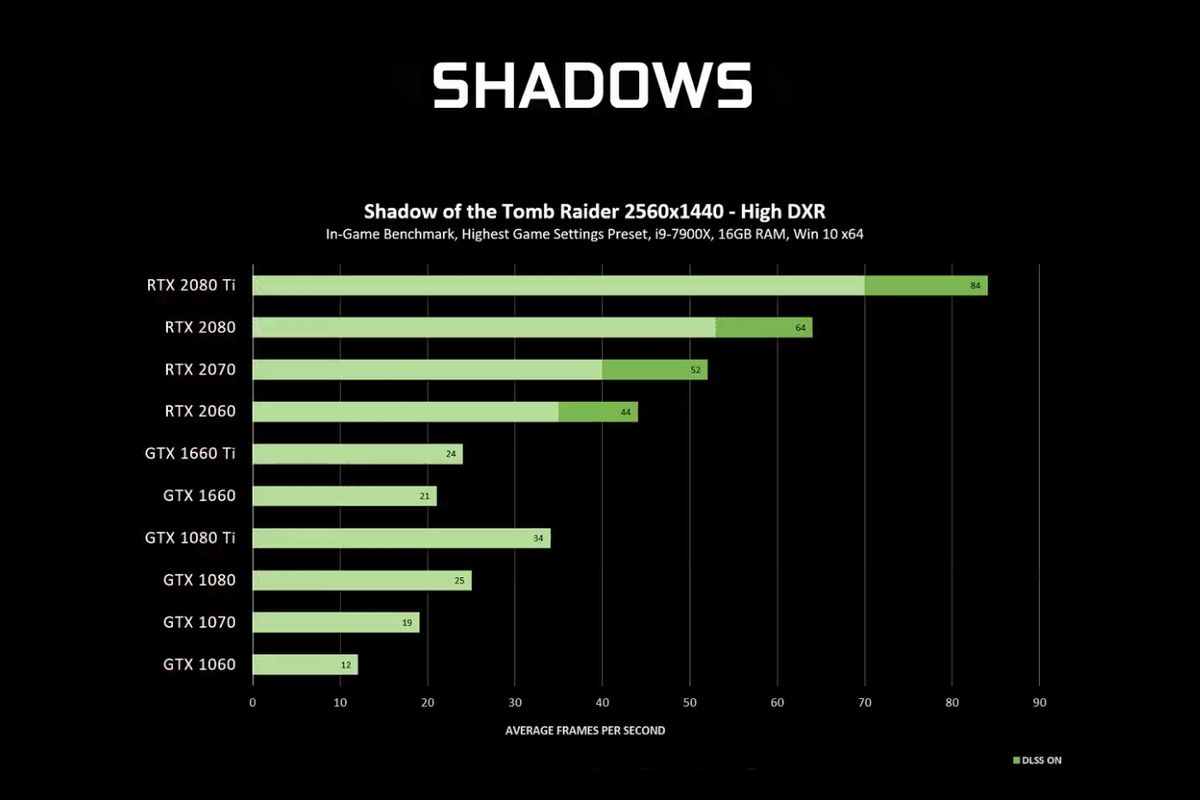Nvidia's latest driver brings ray tracing to GTX-series graphics