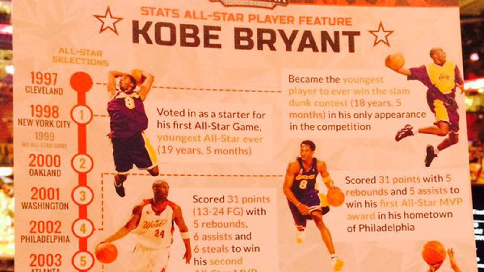 Every fan at the the NBA All-Star Game received a Kobe ...