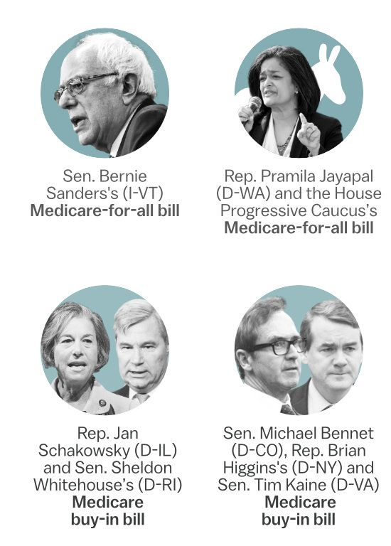Medicare-for-all: The design and costs for Democratic health