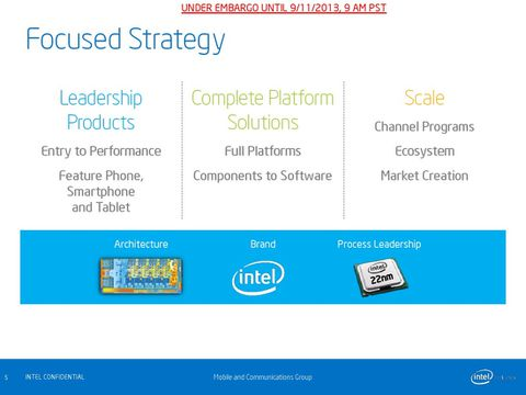 Intel launches Bay Trail tablet processors: here's what you