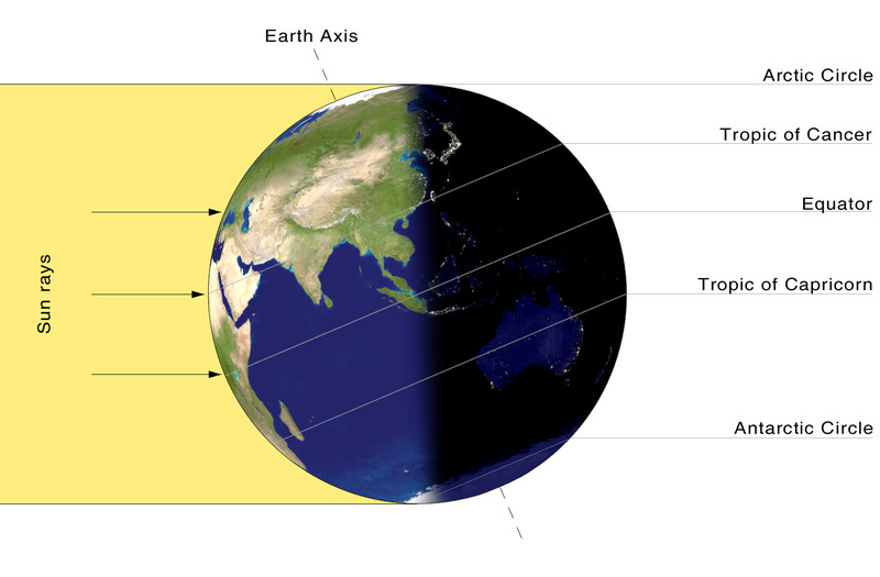 axis_ The fall equinox is Saturday: 8 things to know about the first day of autumn