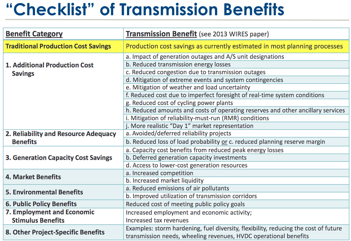 transmission benefits