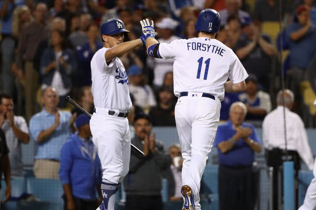Dodgers Collect 100th Win Against Padres