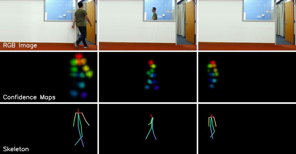 Renderings of x ray vision