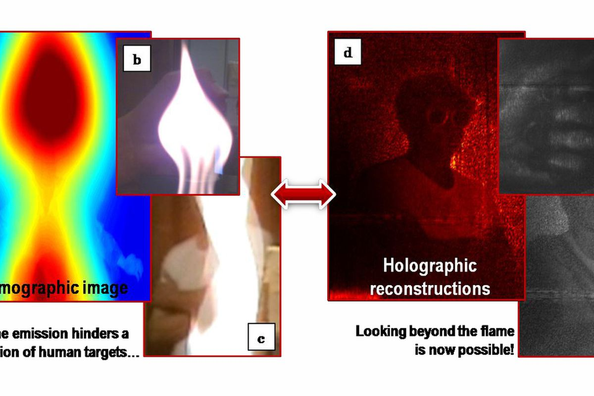Infrared Holography Lets Firefighters See Through Fire And Smoke Ir Beam Breaker Camera Optics Express