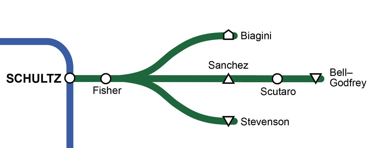 Paxton Schultz branch of the Toronto Blue Jays Roster Tree.