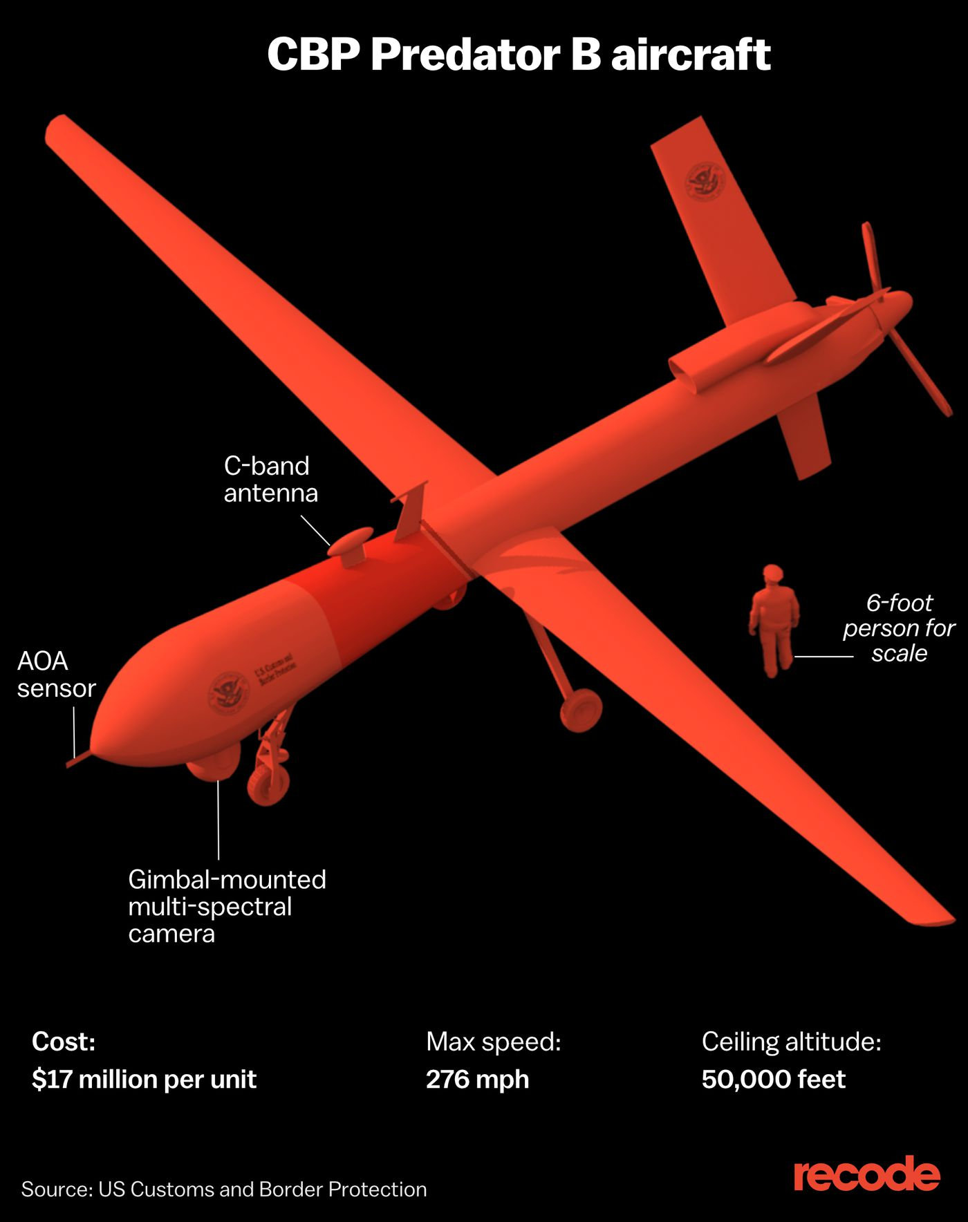"""The """"smarter"""" wall: how drones, sensors, and AI are"""