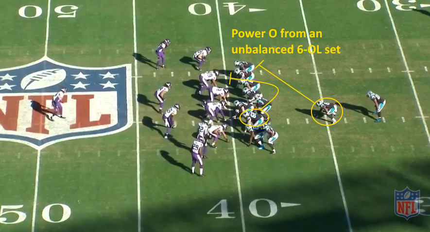 All-22 Film Analysis: How big plays in run game helped the Panthers