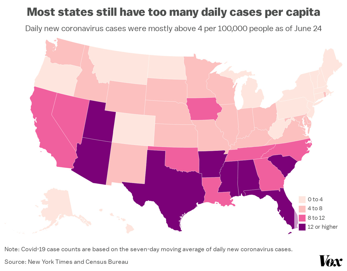 A map showing most states still have too many coronavirus cases.