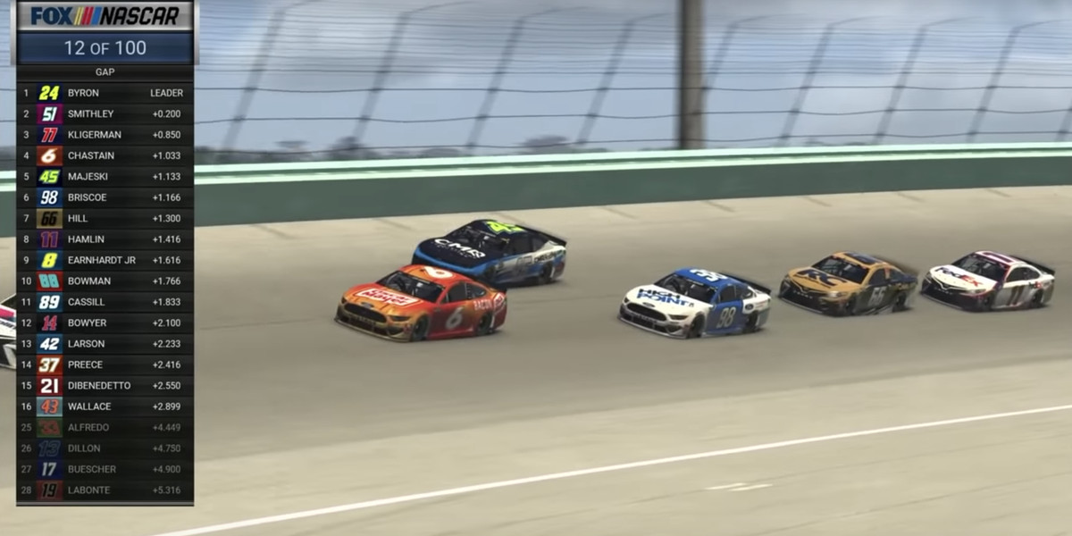 Fox will broadcast NASCAR's substitute sim racing 'season' on television