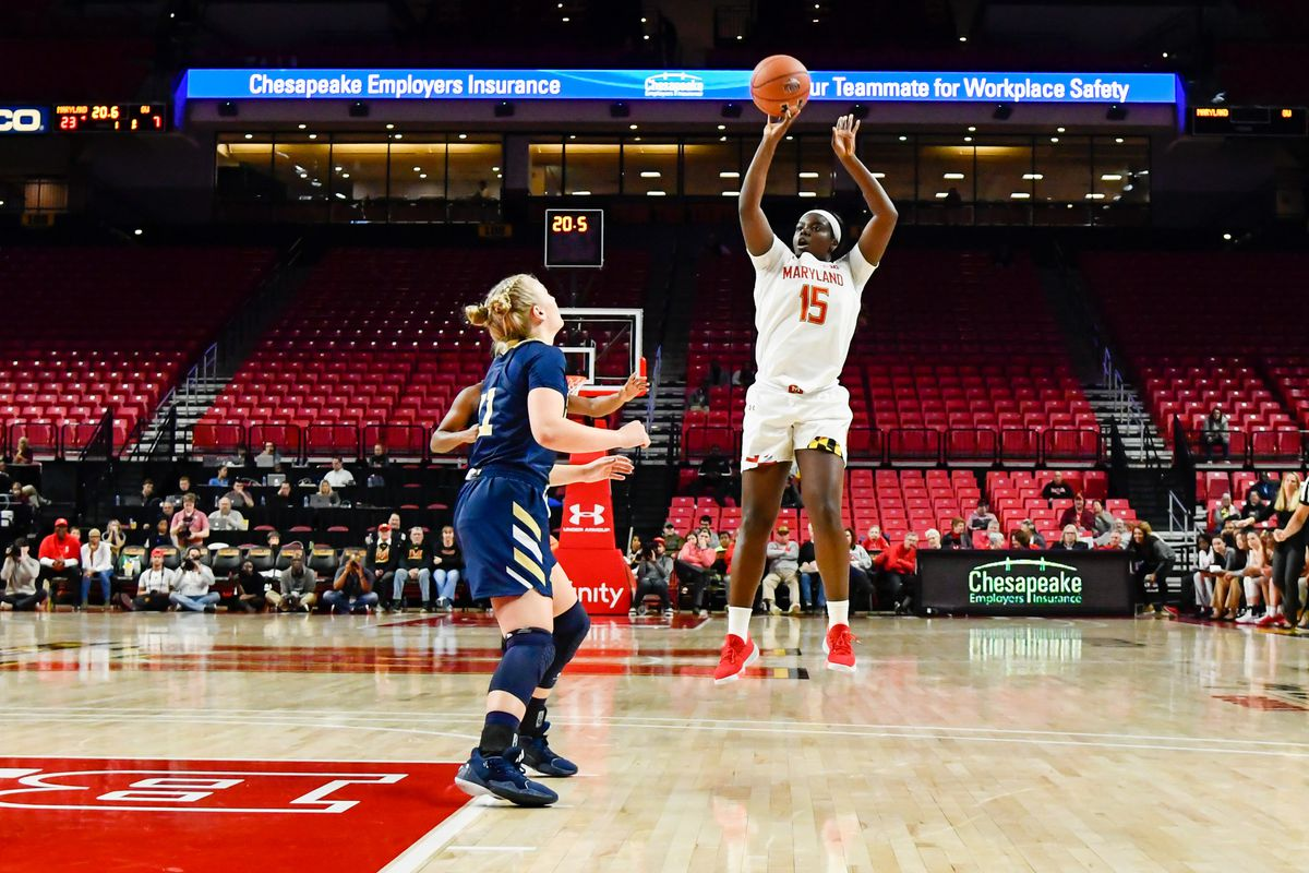 No. 9 Maryland women's basketball vs Loyola preview