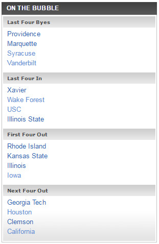 The Hawkeyes are in the First 4 Out per Lunardi as of March 7th.