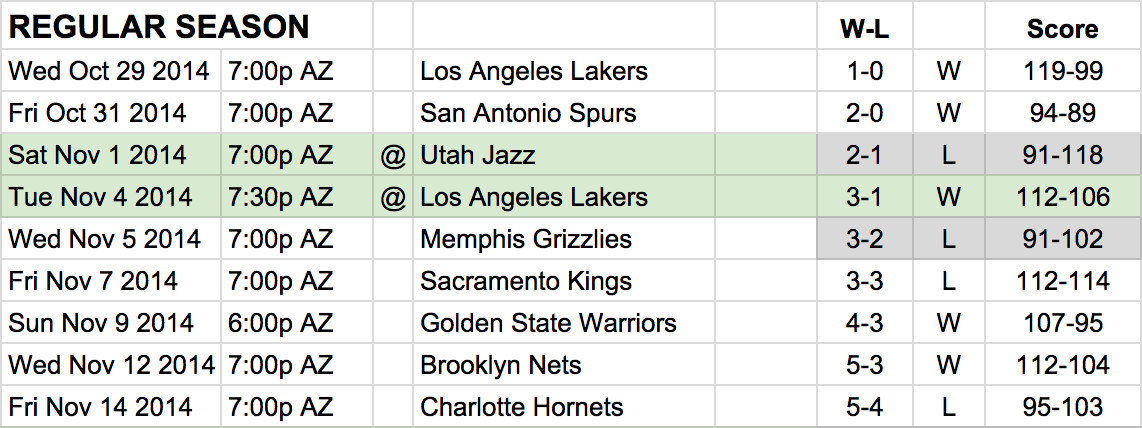 suns-sked-7-of-9-home