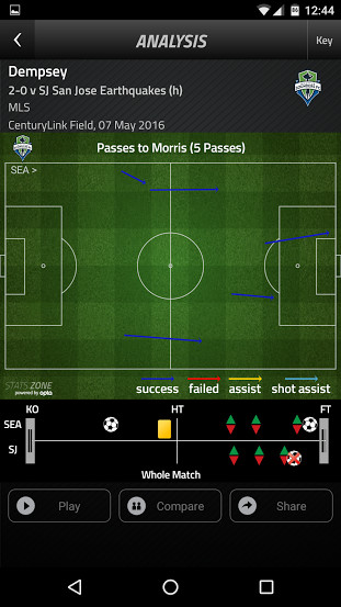 Dempsey to Morris stat zone by 442