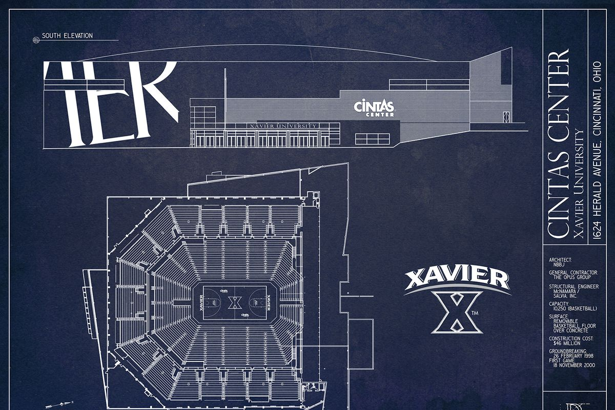 Ballpark blueprints releases cintas center banners on the parkway you may have noticed during the first two rounds that we ran a contest with ballparkart on twitter to giveaway the blueprint art for the cintas center malvernweather Images