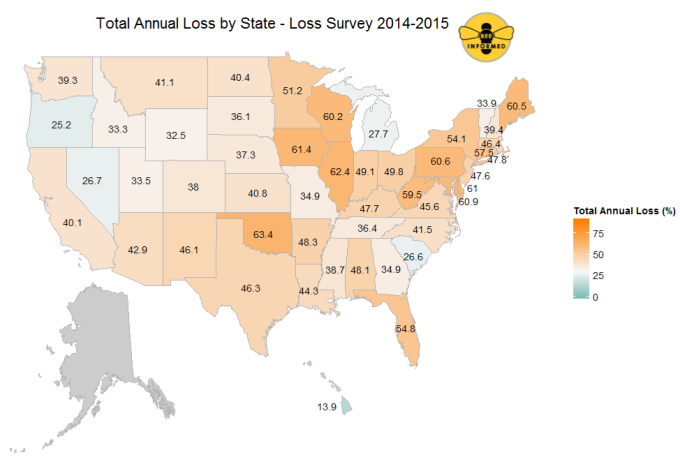Annual colony loss by U.S. State