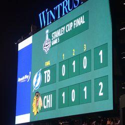 9:54 p.m. Final score in the Blackhawks game -