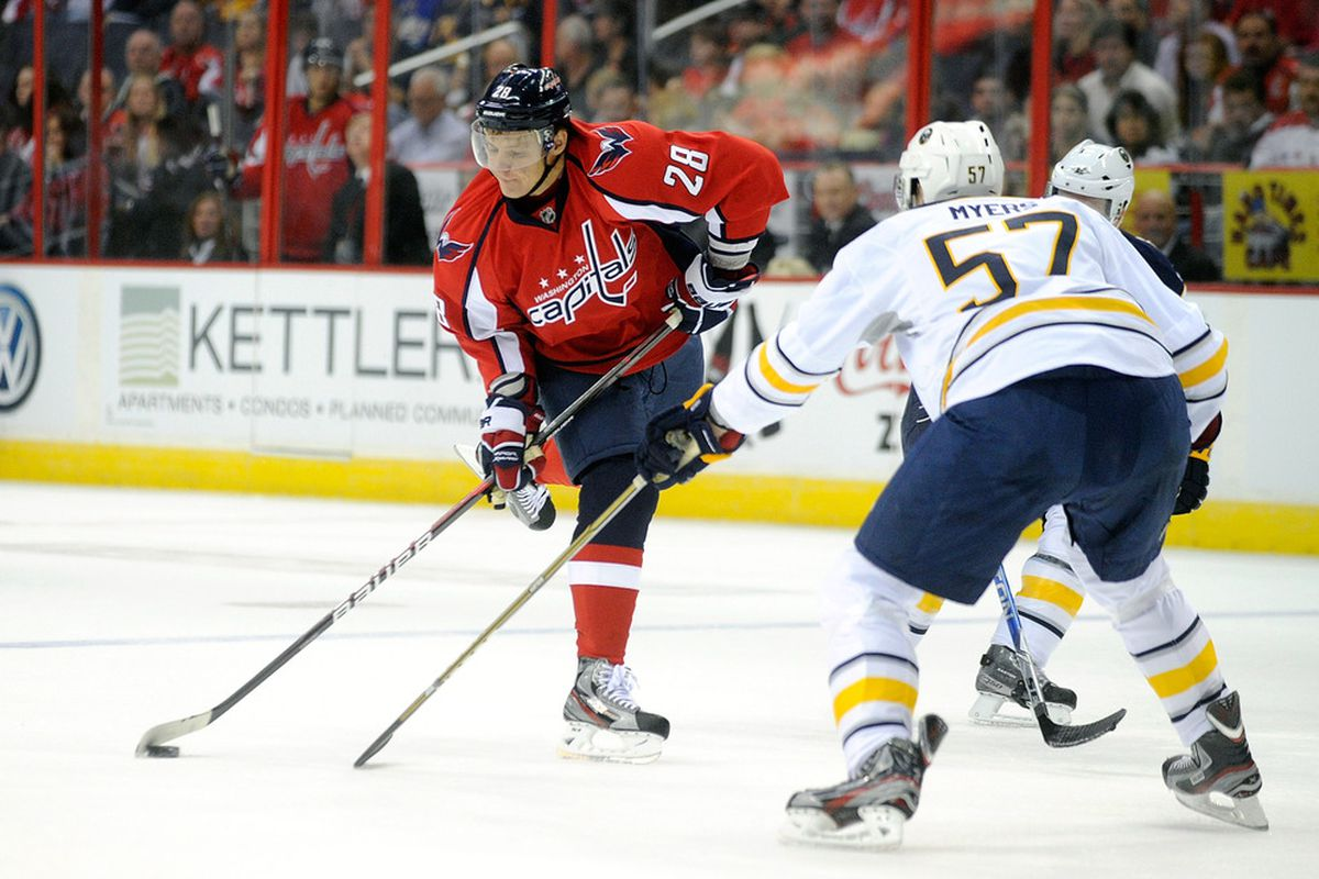 WASHINGTON, DC - SEPTEMBER 30:  Alexander Semin #28 of the Washington Capitals shoots the puck against the Buffalo Sabres at the Verizon Center on September 30, 2011 in Washington, DC.  (Photo by Greg Fiume/Getty Images)
