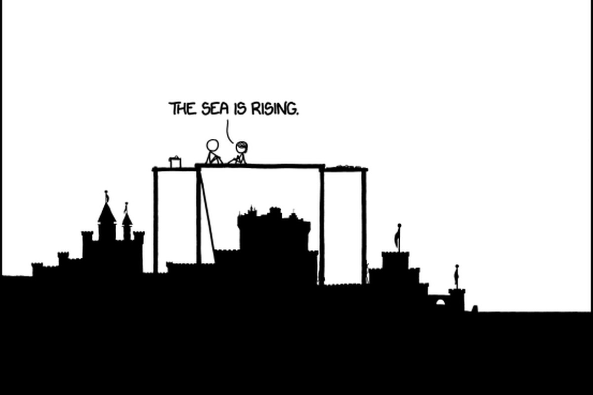 xkcd time