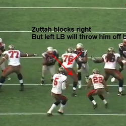 Patriots come with a double A-gap blitz