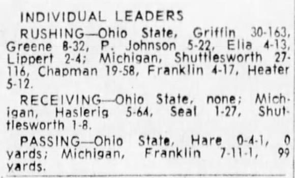1974 Ohio State-Michigan box score