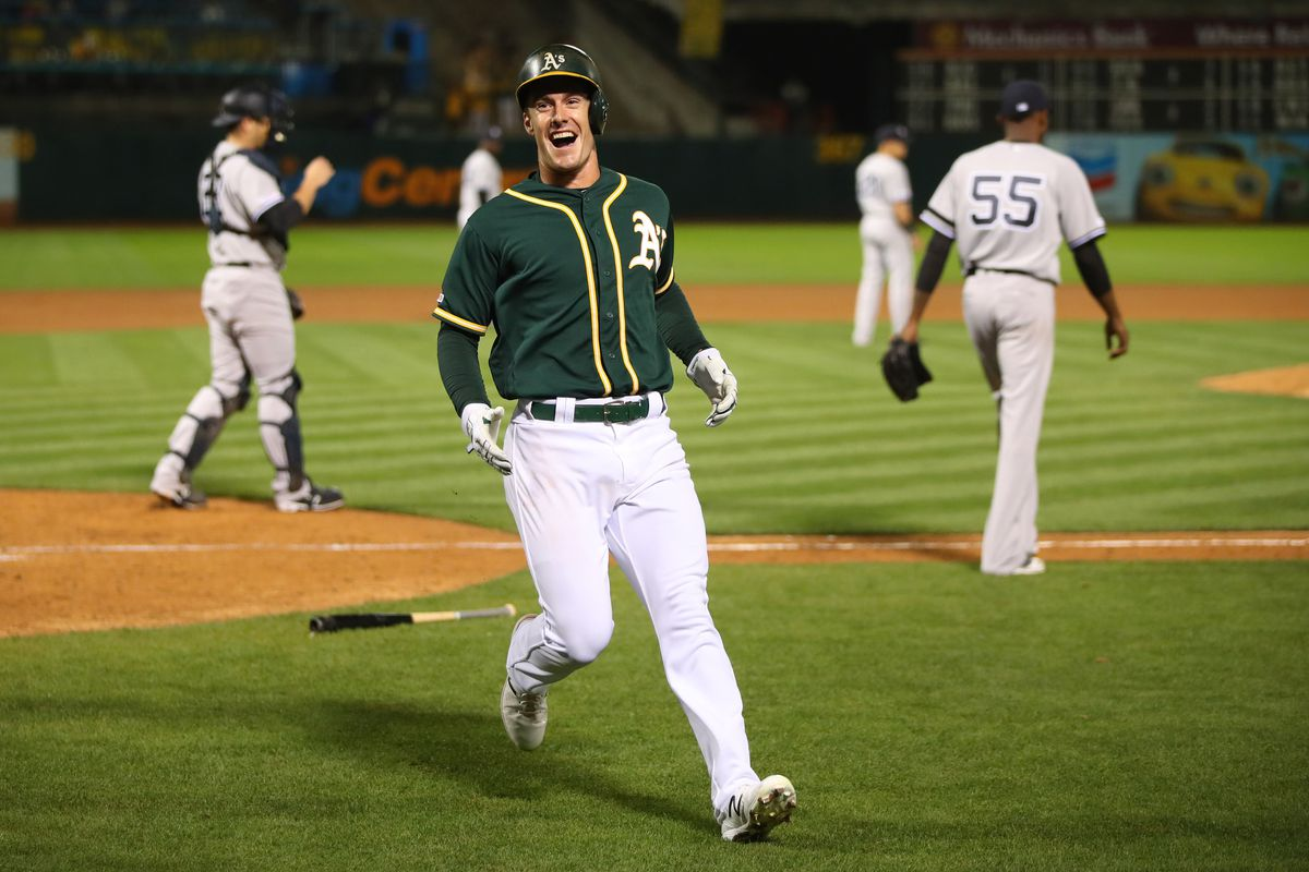 Quick Look: Mark Canha Has Broken Out - Athletics Nation