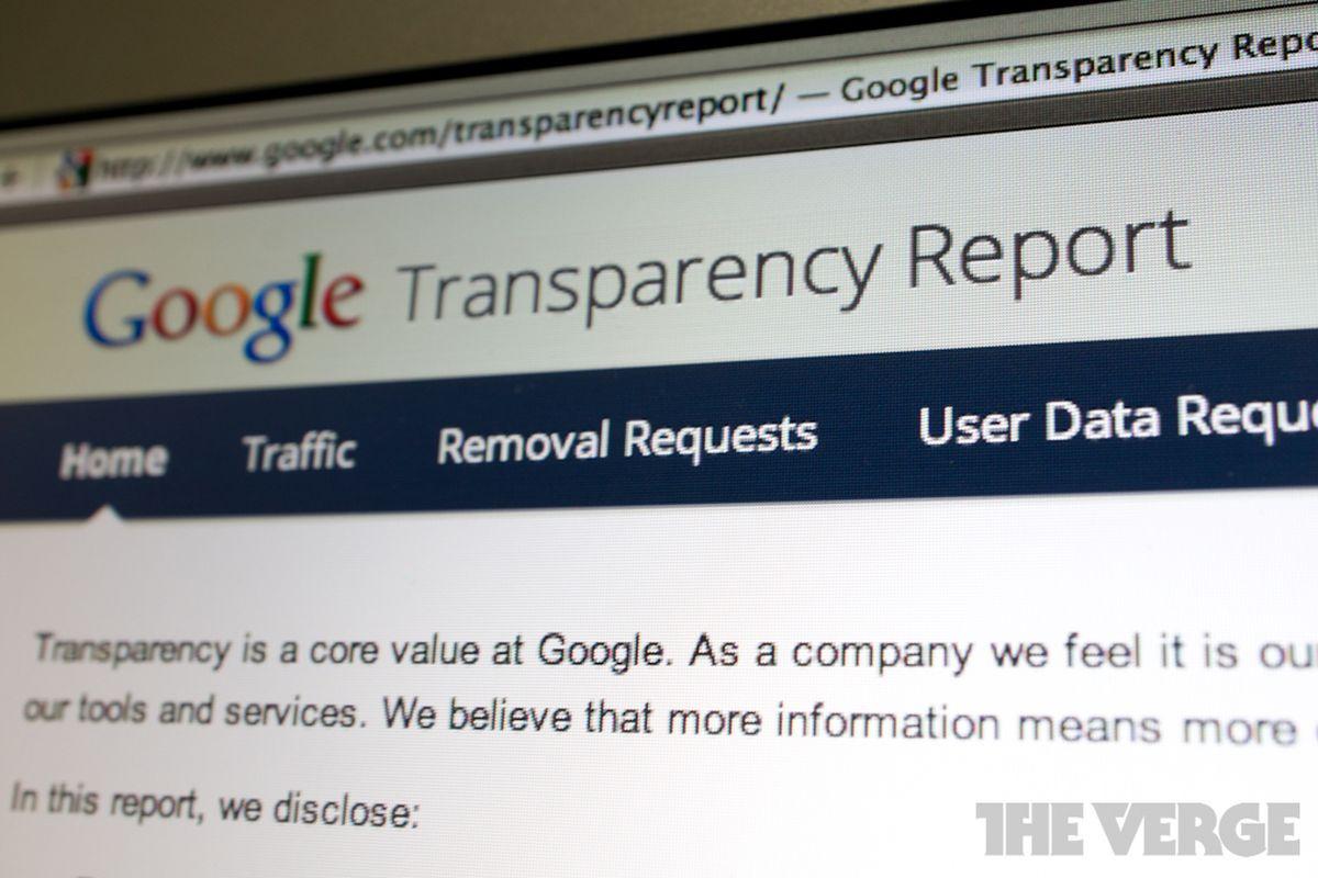 google transparency report 1020