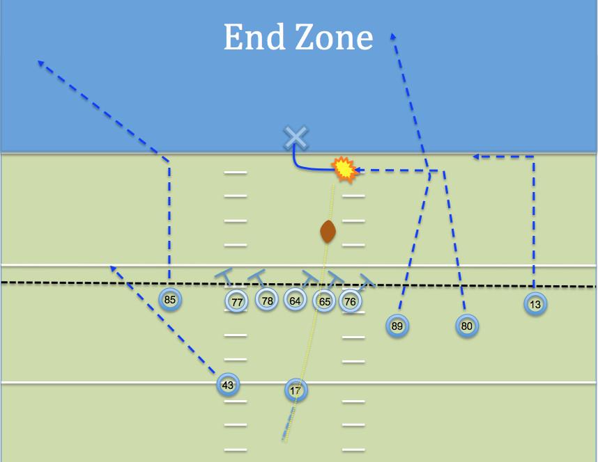 wk6 play diagram
