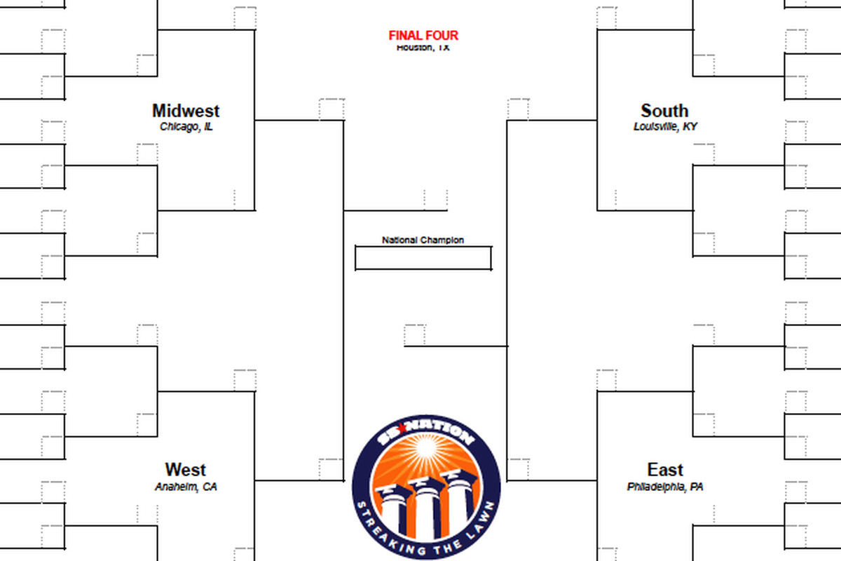 2020 march madness printable bracket