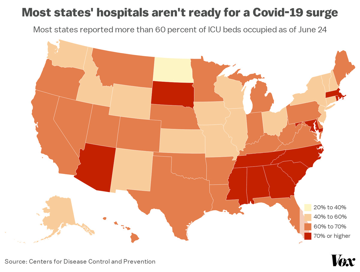 A map showing that most states have occupancy rates in their ICUs that are too high for a Covid-19 surge.
