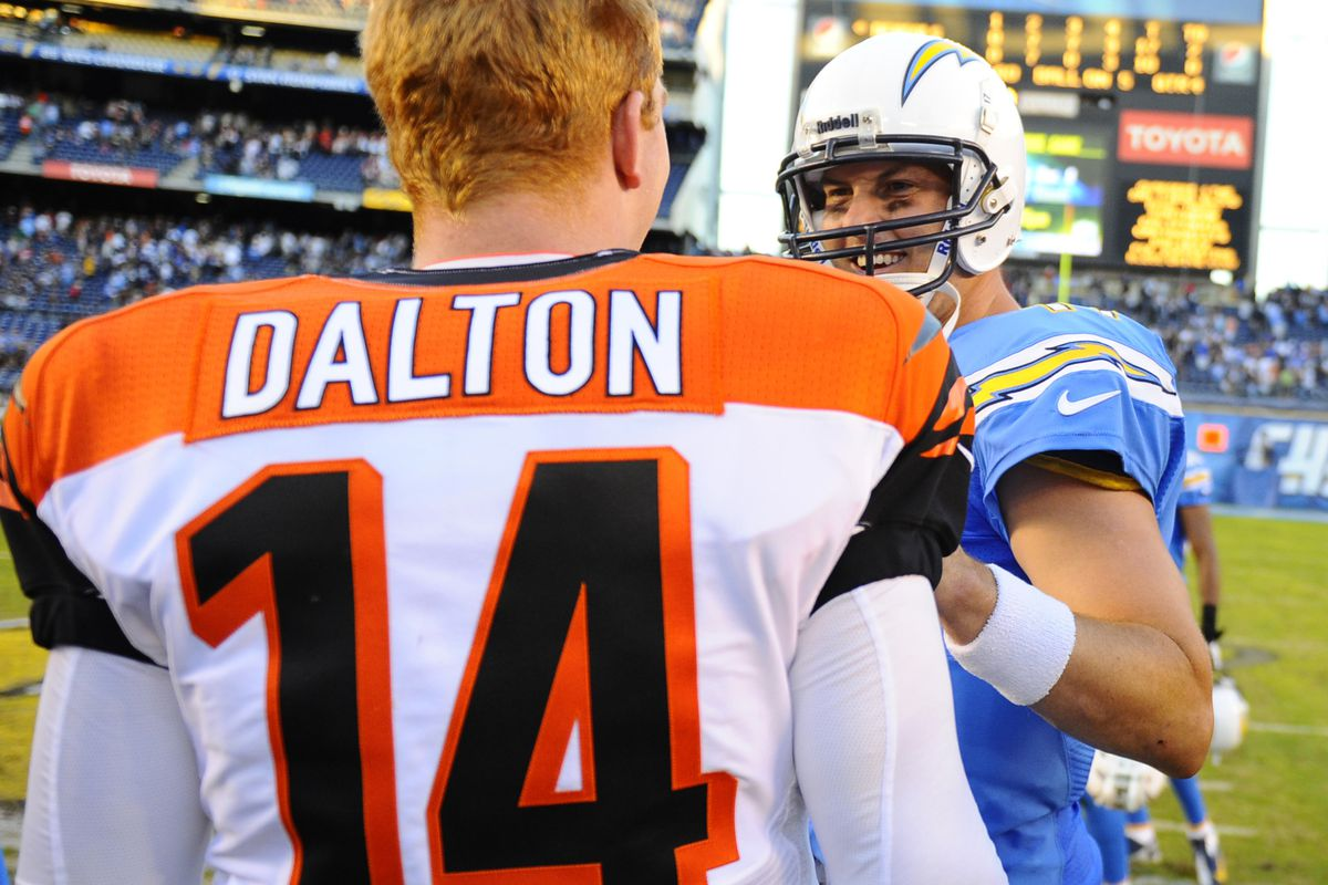 Chargers Vs Bengals Afc Wildcard Playoff Game Tv