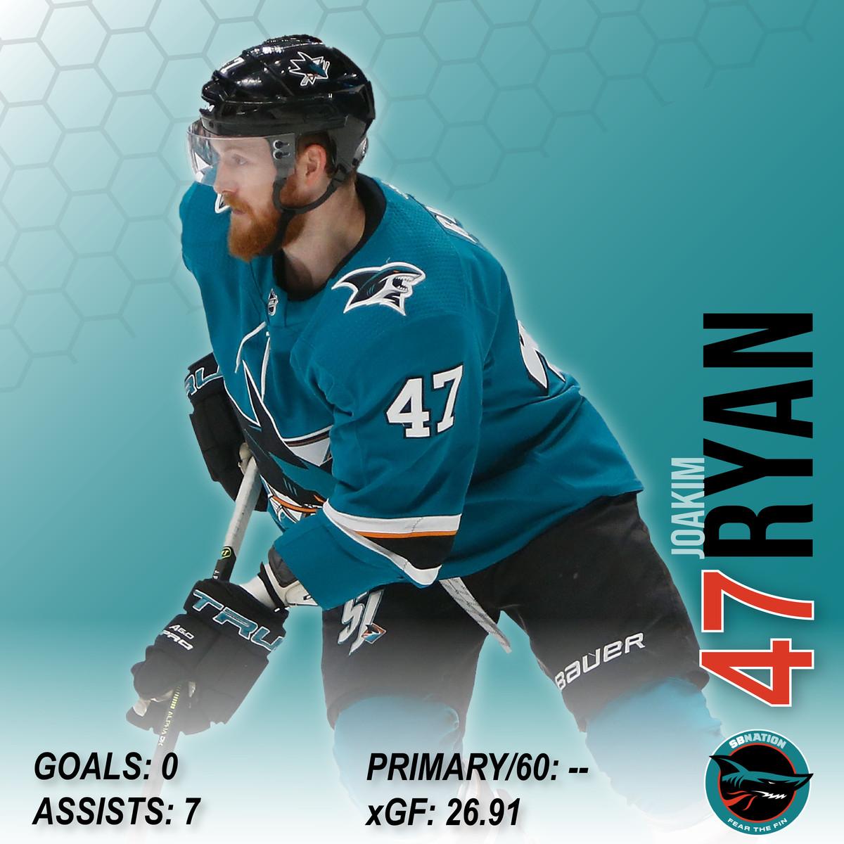 Joakim Ryan player card
