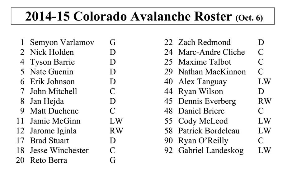 Roster 10-6