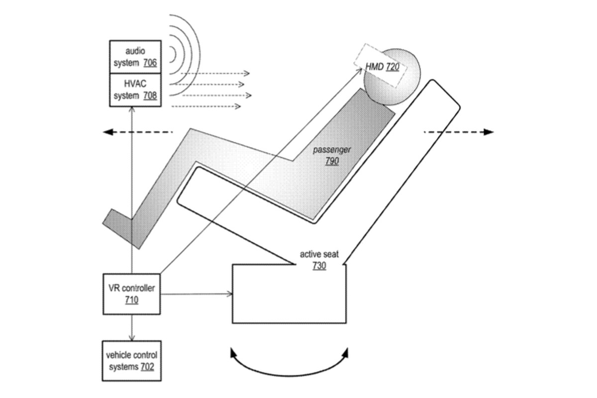 2fa418cab5c0 Apple applies for patent that lets riders virtually fight zombies or hang  glide in self-driving cars