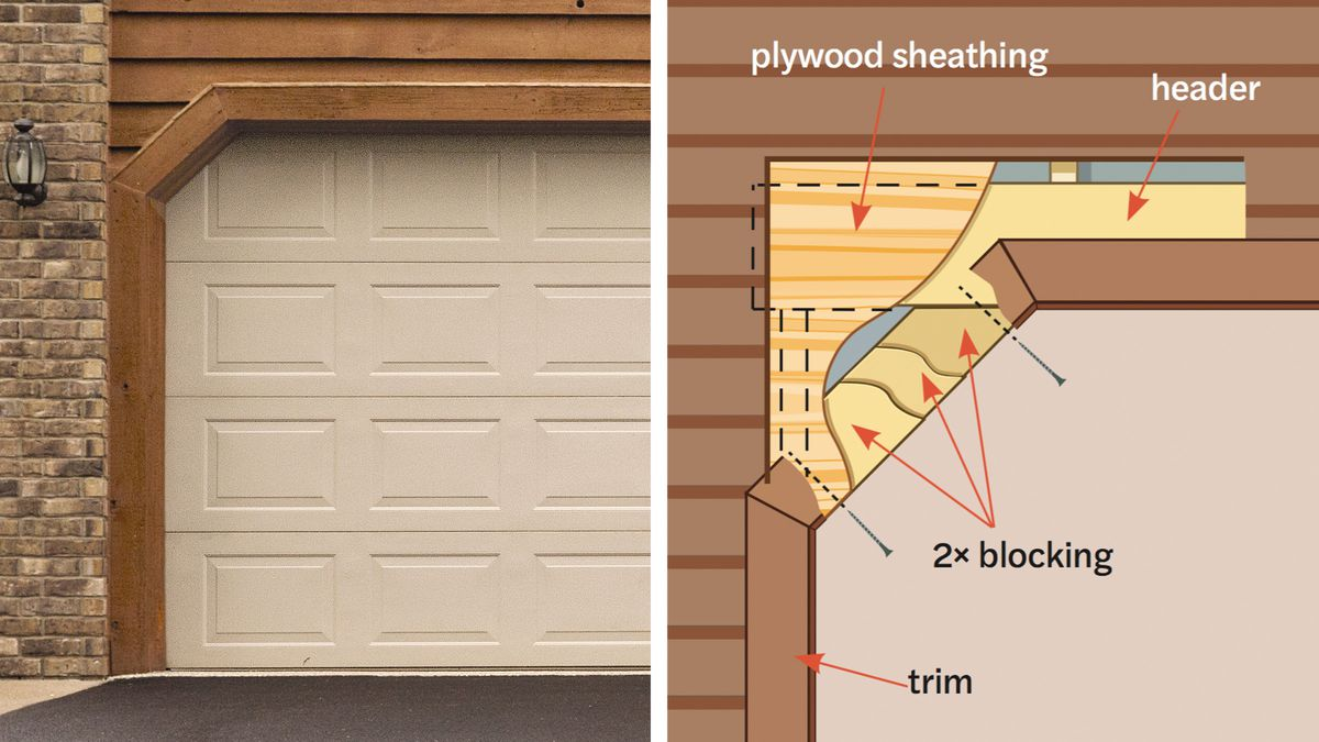 Spring 2021, Reno Planner: Garage Door Smarts, clipped arch + detail illo