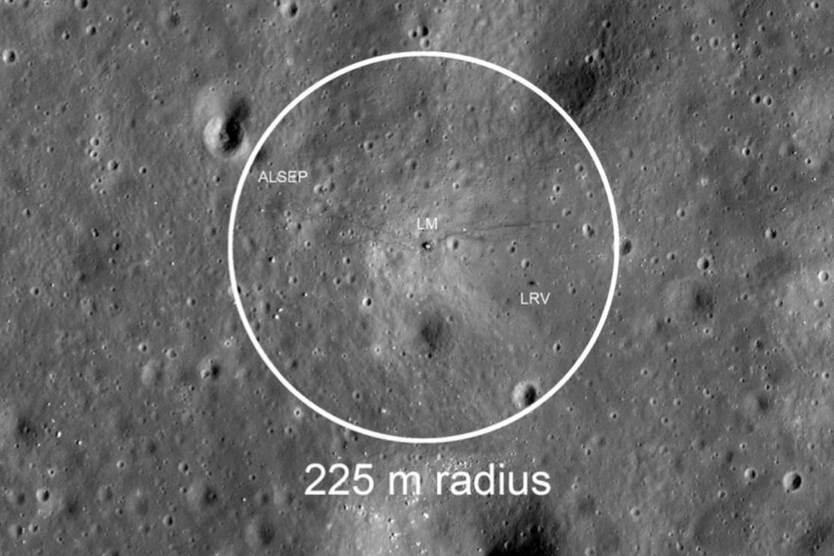 lunar rectangle