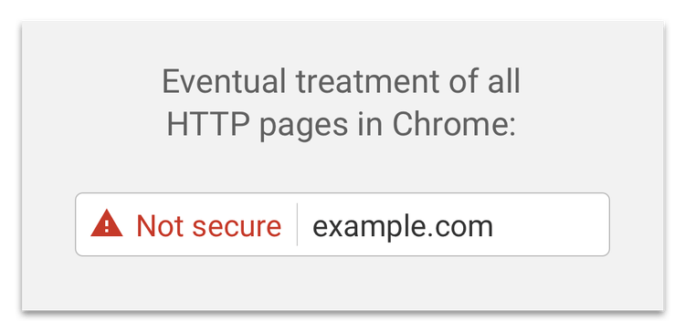 Google Chrome is removing the secure indicator from HTTPS sites in