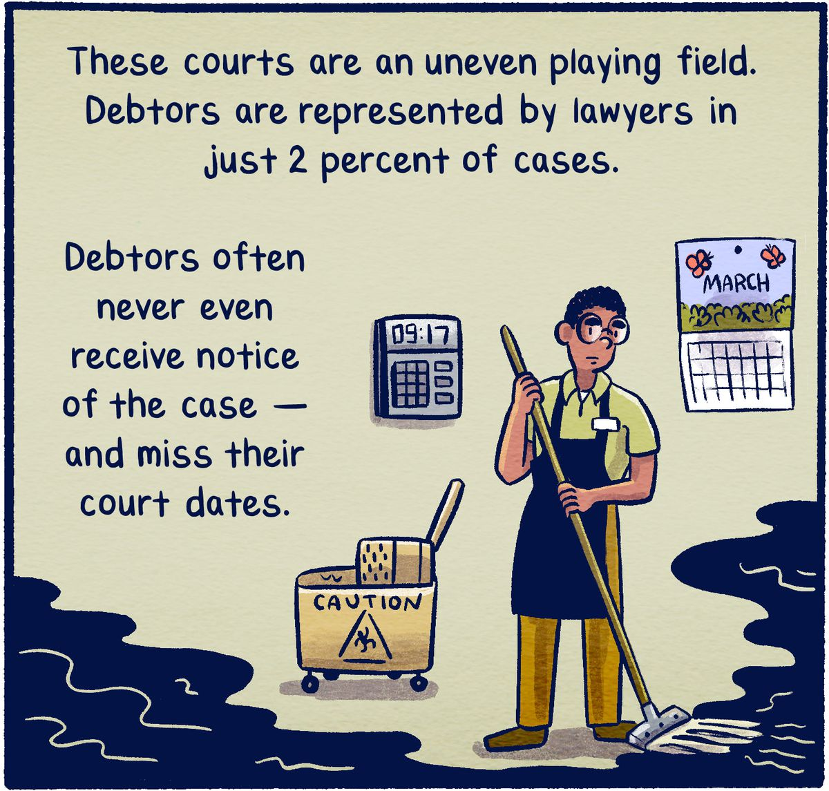 These courts are an uneven playing field. Debtors are represented by lawyers injust 2 percent of cases. Debtors often never even receive notice of the case — and miss their court dates.
