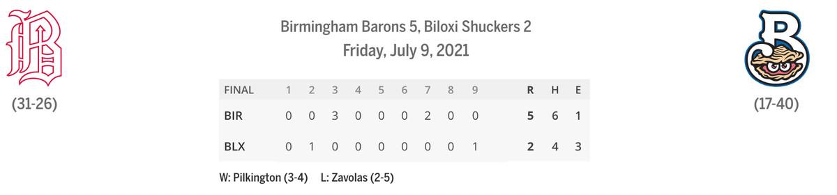 Barons/Shuckers linescore
